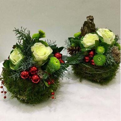 Σύνθεση Wintergreen
